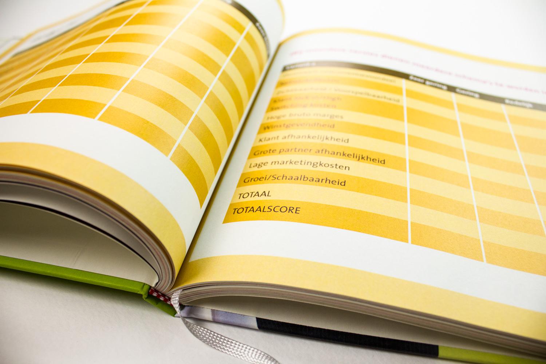 Ontwerp Saxion startup werkboek, schema | Studio Index